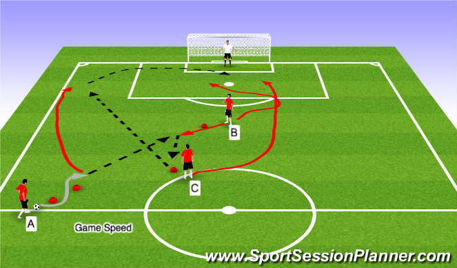 Football/Soccer Session Plan Drill (Colour): Crossing and Finishing Pattern 1