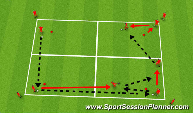 Football/Soccer Session Plan Drill (Colour): Unopposed Technique - Backfoot Receiving