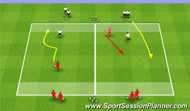 Football/Soccer Session Plan Drill (Colour): 1v1 Flying Change