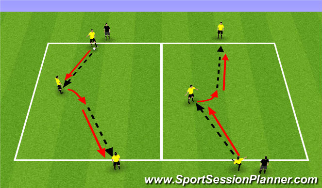 Football/Soccer Session Plan Drill (Colour): Receiving on the back foot