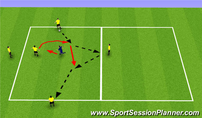 Football/Soccer Session Plan Drill (Colour): 1-1 with support play