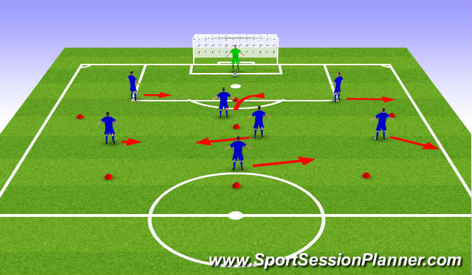 Football/Soccer Session Plan Drill (Colour): Shadow Play Attacking & Defensive