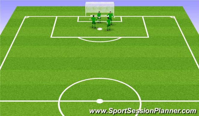Football/Soccer Session Plan Drill (Colour): reaction handling and footwork