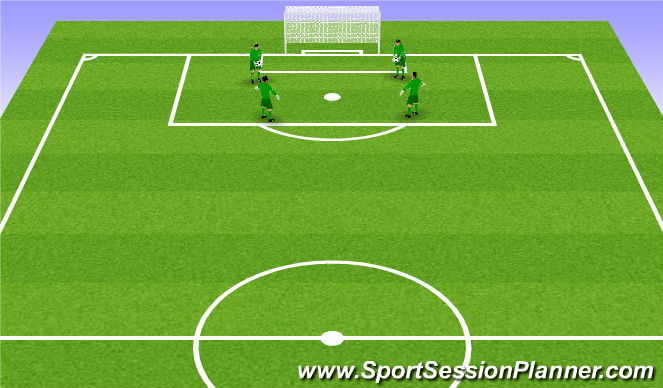 Football/Soccer Session Plan Drill (Colour): reaction and handling square