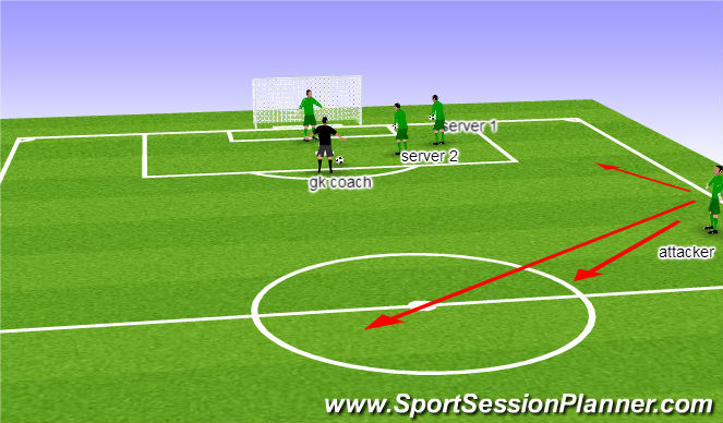 Football/Soccer Session Plan Drill (Colour): game situation with catching reward