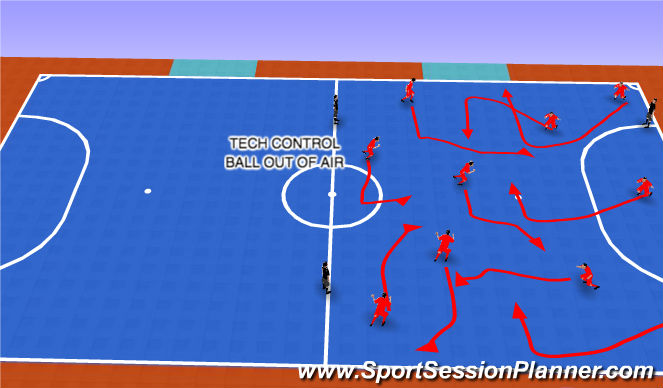 Futsal Session Plan Drill (Colour): TECHNICAL #2 (5 MIN)