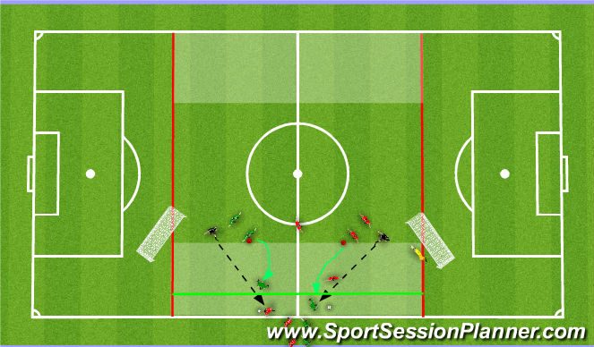 Football/Soccer Session Plan Drill (Colour): 1v1 filter into trap zone