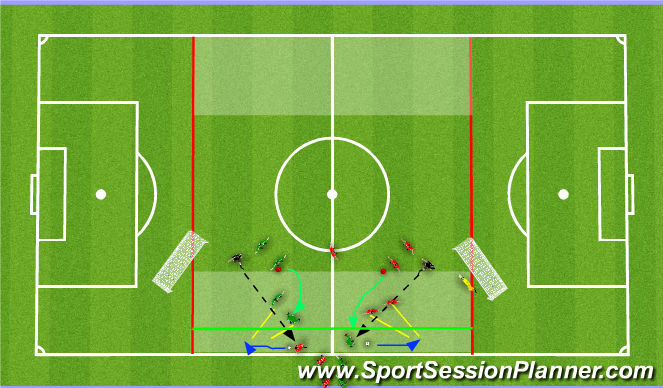 Football/Soccer Session Plan Drill (Colour): 1v2 filter into 2nd defender.
