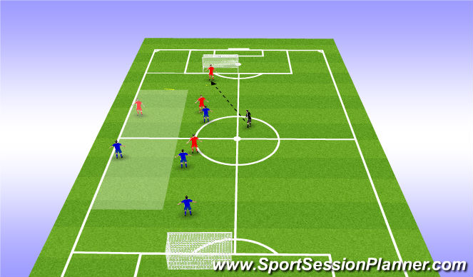 Football/Soccer Session Plan Drill (Colour): Expanded Left vs Right side