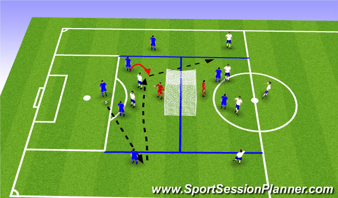 Football/Soccer Session Plan Drill (Colour): 3v3 Real Madrid Game