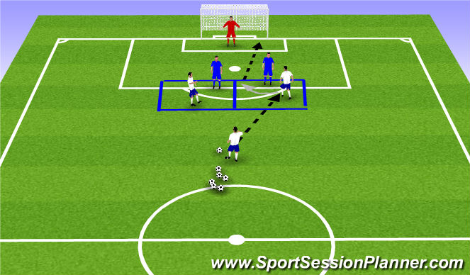 Football/Soccer Session Plan Drill (Colour): 1v1 defender in front to goal