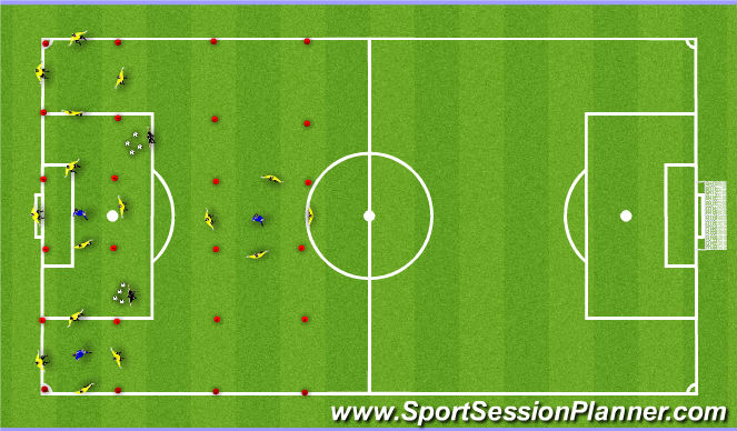 Football/Soccer Session Plan Drill (Colour): Progression II --  4 v 1 Rondos