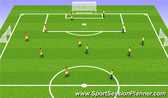 Football/Soccer Session Plan Drill (Colour): XvX