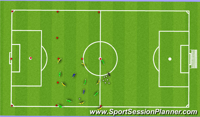 Football/Soccer Session Plan Drill (Colour): Possession 6v6 + 2