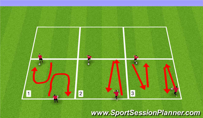 Football/Soccer Session Plan Drill (Colour): Combo