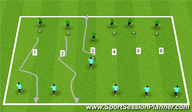 Football/Soccer Session Plan Drill (Colour): 1 v 1 Champions League (no boxes)