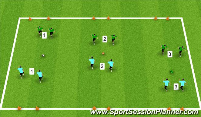 Football/Soccer Session Plan Drill (Colour): 6 v 6 (1v1 Rules)