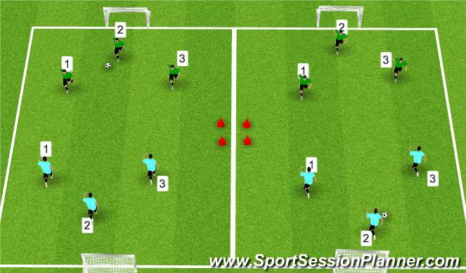 Football/Soccer Session Plan Drill (Colour): 2 sets 3v3
