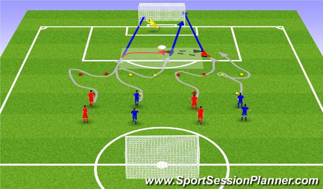 Football/Soccer Session Plan Drill (Colour): Leikræn/tækniþjálfun: