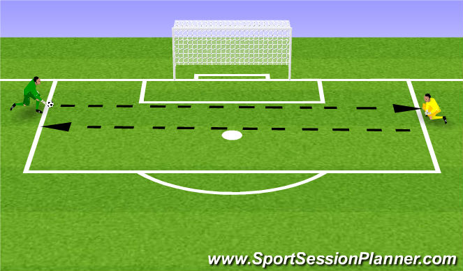Football/Soccer Session Plan Drill (Colour): Goalie Give