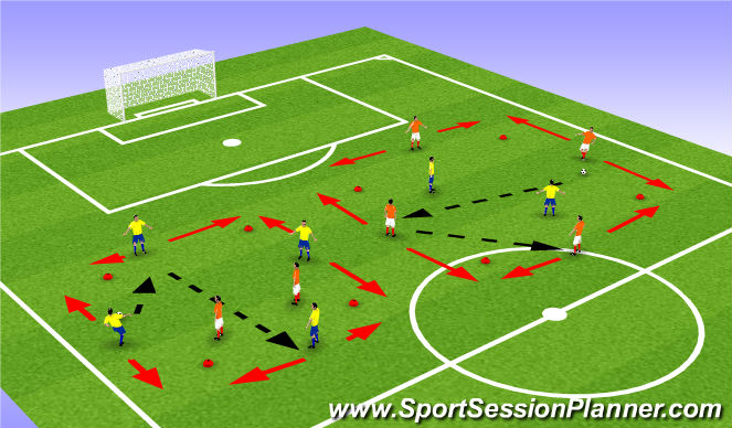 Football/Soccer Session Plan Drill (Colour): La Plaza
