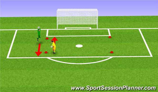 Football/Soccer Session Plan Drill (Colour): Goalie Juggle