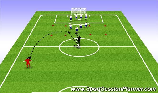 Football/Soccer Session Plan Drill (Colour): Tech. WU