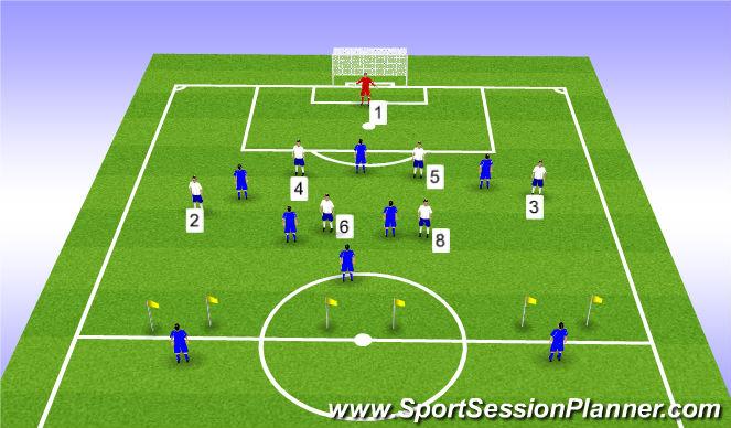 Football/Soccer Session Plan Drill (Colour): 10v11 2/3 field