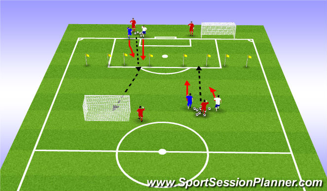 Football/Soccer Session Plan Drill (Colour): 1v1 Sprints with Minimum Rest