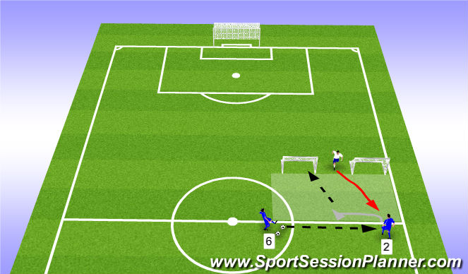 Football/Soccer Session Plan Drill (Colour): 1v1 for Outside Backs