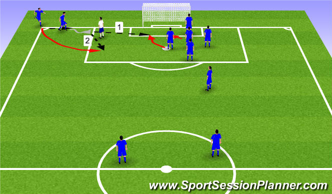 Football/Soccer Session Plan Drill (Colour): 2v0 & 2v1