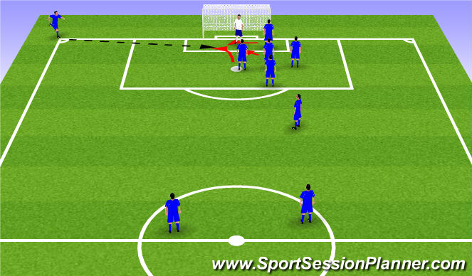 Football/Soccer Session Plan Drill (Colour): Near Post