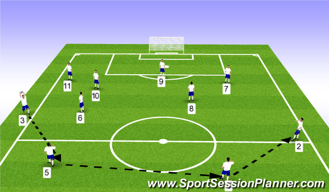 Football/Soccer Session Plan Drill (Colour): Throw-in #1