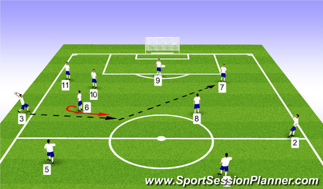 Football/Soccer Session Plan Drill (Colour): Throw-in #2