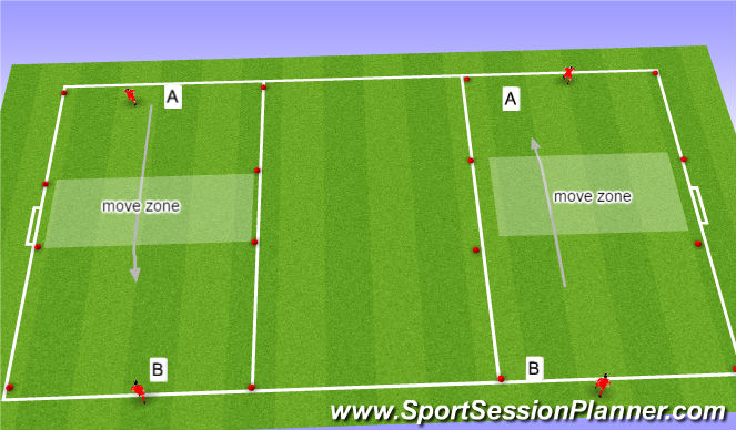 Football/Soccer Session Plan Drill (Colour): stops and go's