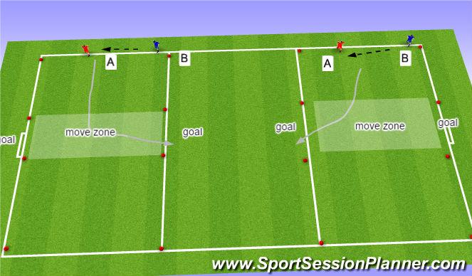 Football/Soccer Session Plan Drill (Colour): break away speed