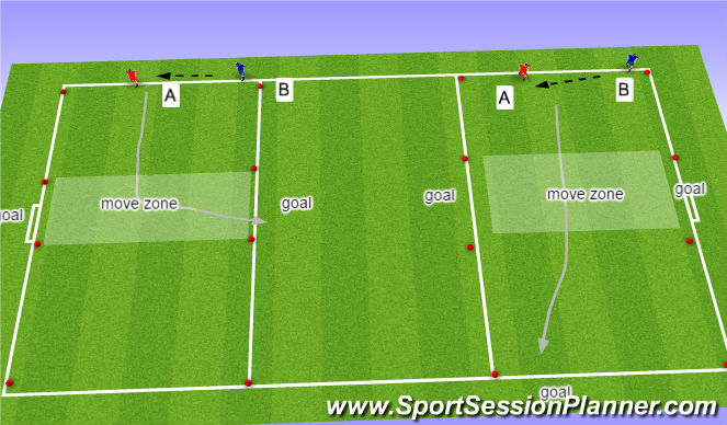 Football/Soccer Session Plan Drill (Colour): space awareness