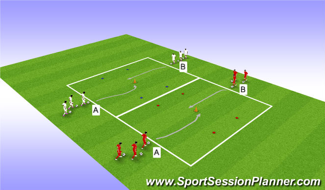 Football/Soccer Session Plan Drill (Colour): Warm Up/Technical 1
