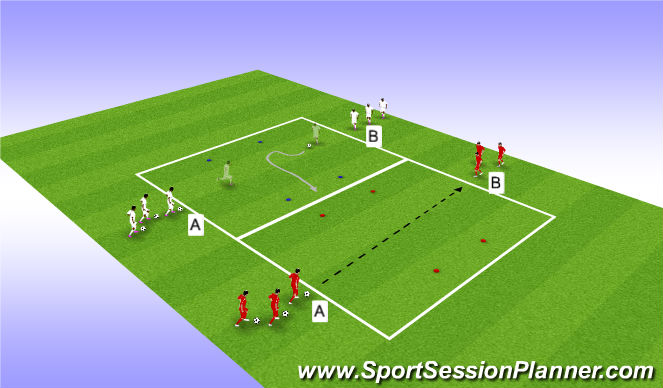 Football/Soccer Session Plan Drill (Colour): Technical 3
