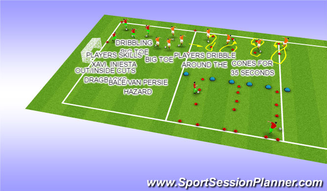 Football/Soccer Session Plan Drill (Colour): warm up /technical