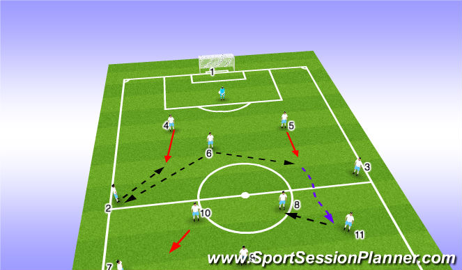 Football/Soccer Session Plan Drill (Colour): Scenario 4