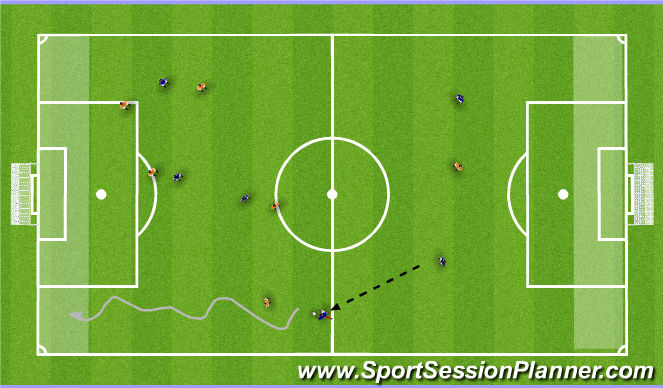 Football/Soccer Session Plan Drill (Colour): 6v6 to Endzones