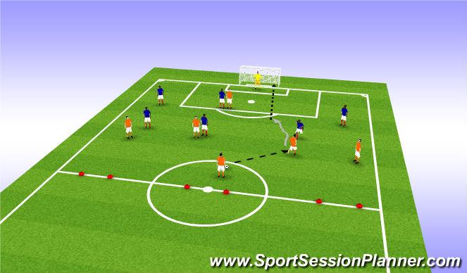 Football/Soccer Session Plan Drill (Colour): 6v6 + 1GK
