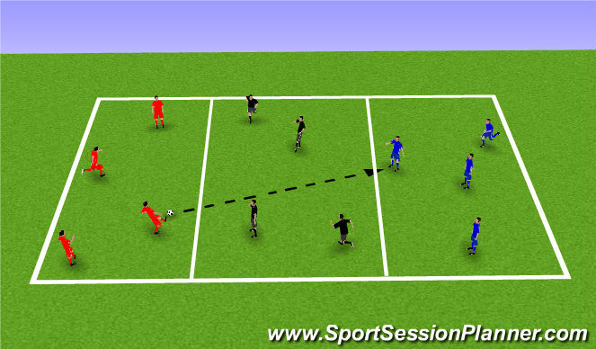 Football/Soccer Session Plan Drill (Colour): Passing sections 8v4