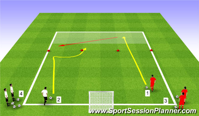 Football/Soccer Session Plan Drill (Colour): Technical Rotation - Space in Front