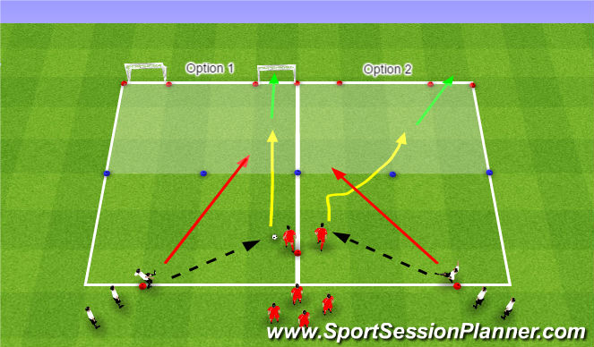 Football/Soccer Session Plan Drill (Colour): 1v1 - Pressure Recovering