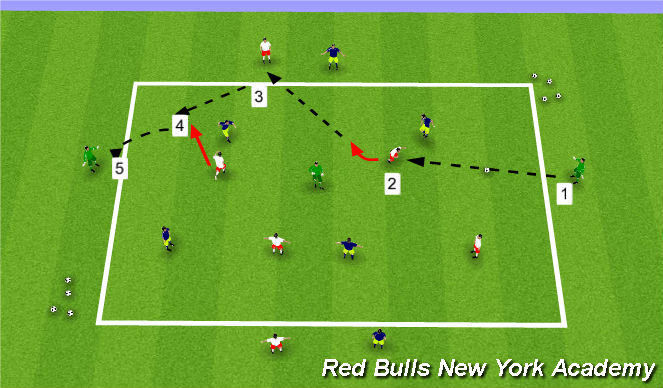 Football/Soccer Session Plan Drill (Colour): Main Theme(Part 1/2)