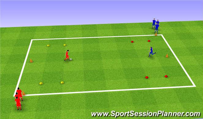 Football/Soccer Session Plan Drill (Colour): 1v1 2v2 3v3