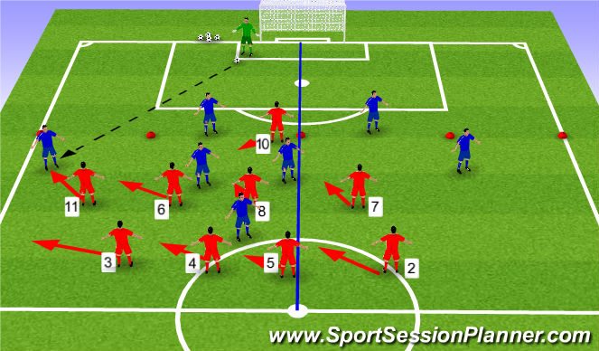 Football/Soccer Session Plan Drill (Colour): Positioning when Ball is played to Opponents RB