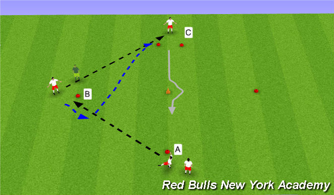 Football/Soccer Session Plan Drill (Colour): Main Theme 1 (No Pressure/Semi)